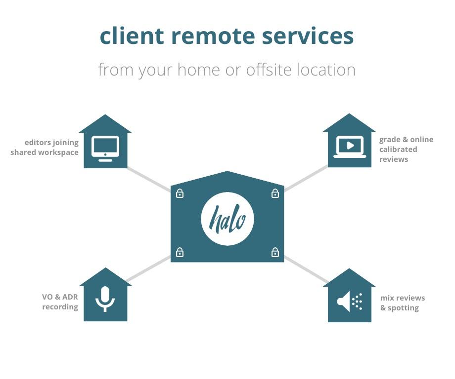 halo remote services building no banner opt